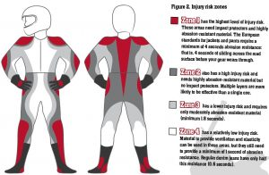 motorcyle-lessons-injury-risk-zones